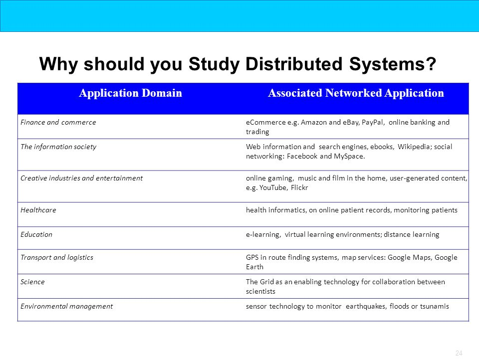 Why should you Study Distributed Systems