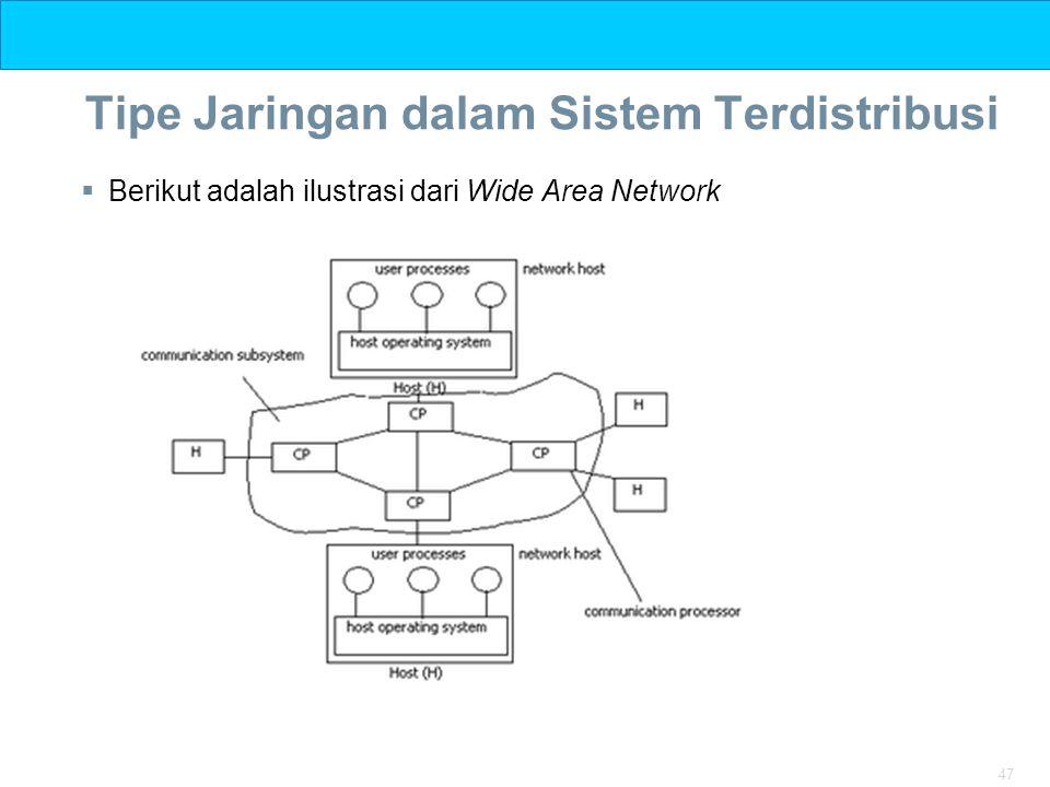 Tipe Jaringan dalam Sistem Terdistribusi