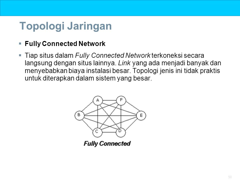 Topologi Jaringan Fully Connected Network