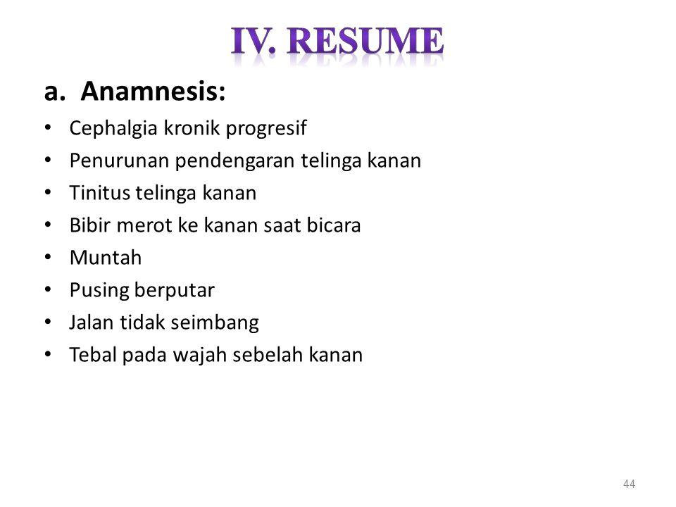 IV. Resume a. Anamnesis: Cephalgia kronik progresif