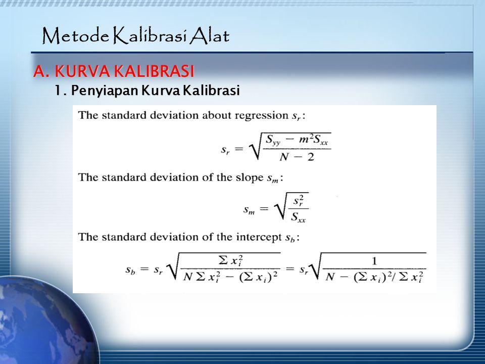 Metode Kalibrasi Alat A. KURVA KALIBRASI 1. Penyiapan Kurva Kalibrasi