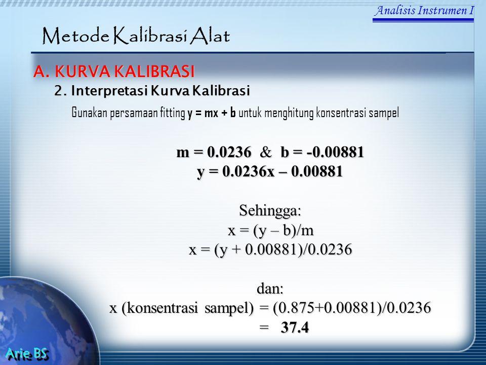 x (konsentrasi sampel) = (0.875+0.00881)/0.0236