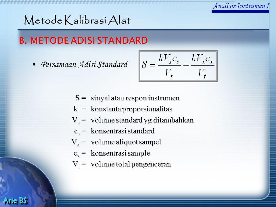 Metode Kalibrasi Alat B. METODE ADISI STANDARD