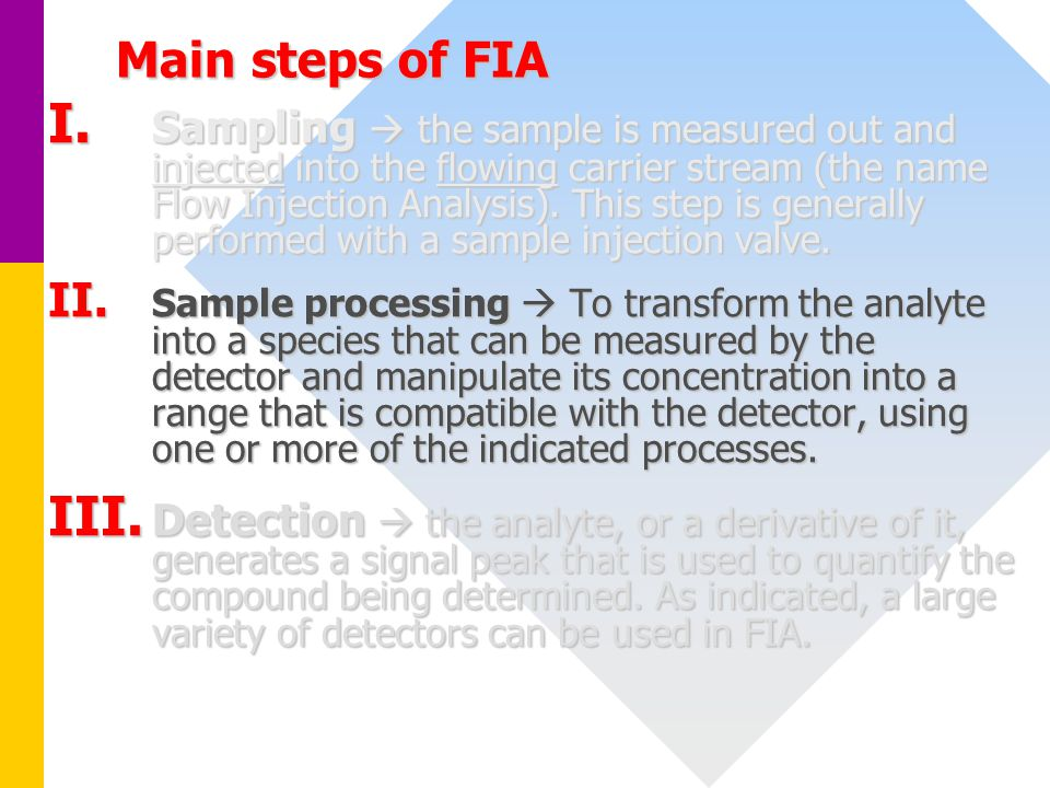 Main steps of FIA