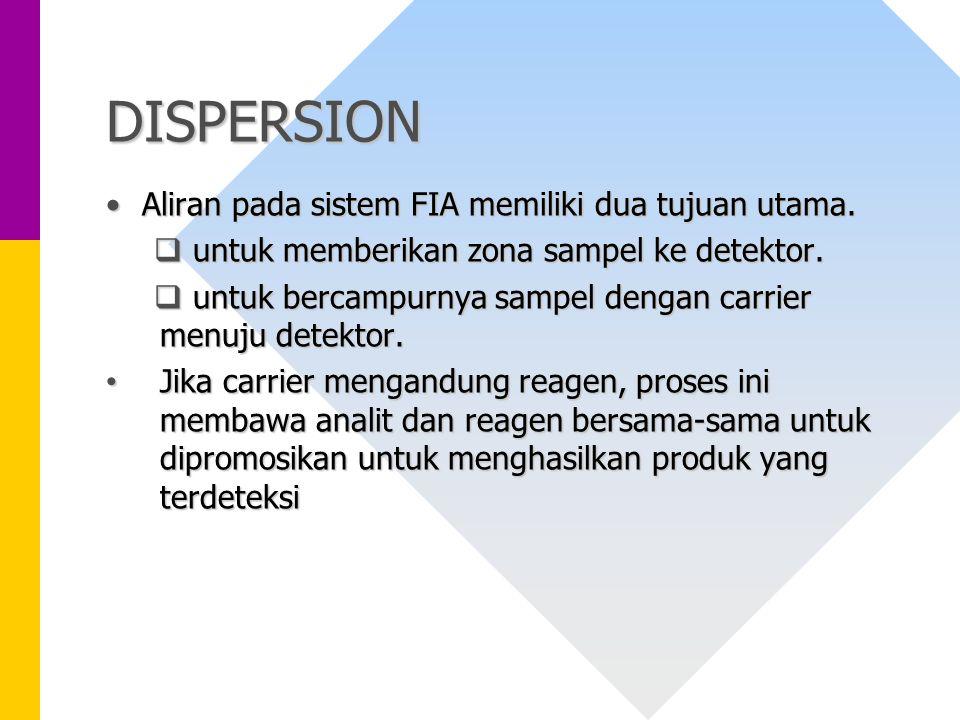 DISPERSION Aliran pada sistem FIA memiliki dua tujuan utama.