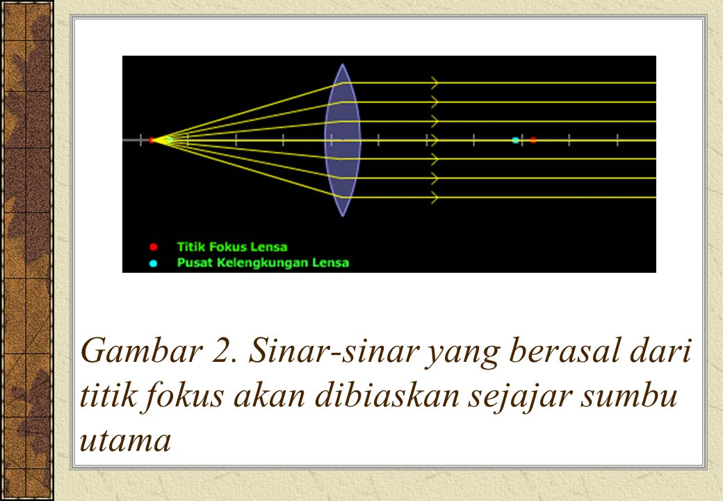 Gambar 2. Sinar-sinar yang berasal dari titik fokus akan dibiaskan sejajar sumbu utama