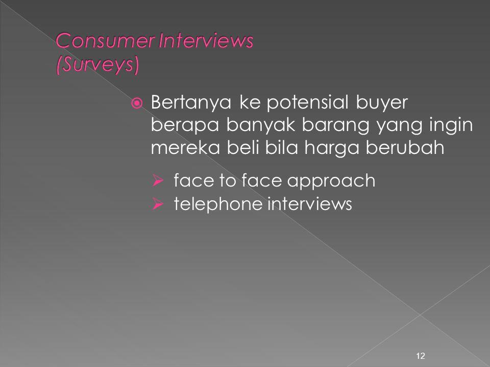 Consumer Interviews (Surveys)