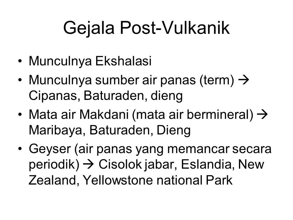 Gejala Post-Vulkanik Munculnya Ekshalasi