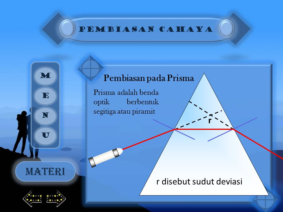 MATERI Pembiasan pada Prisma r r disebut sudut deviasi