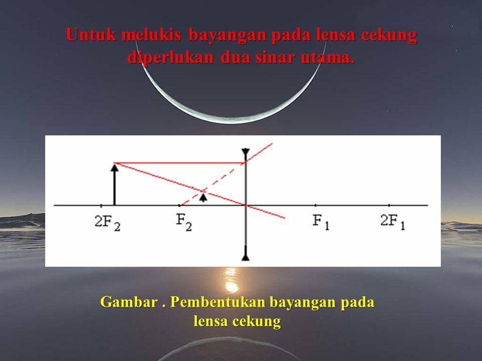Untuk melukis bayangan pada lensa cekung diperlukan dua sinar utama.