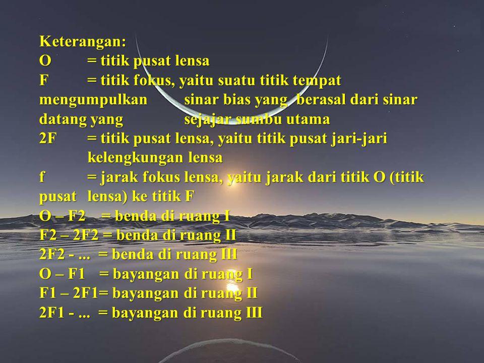 Keterangan: O. = titik pusat lensa F