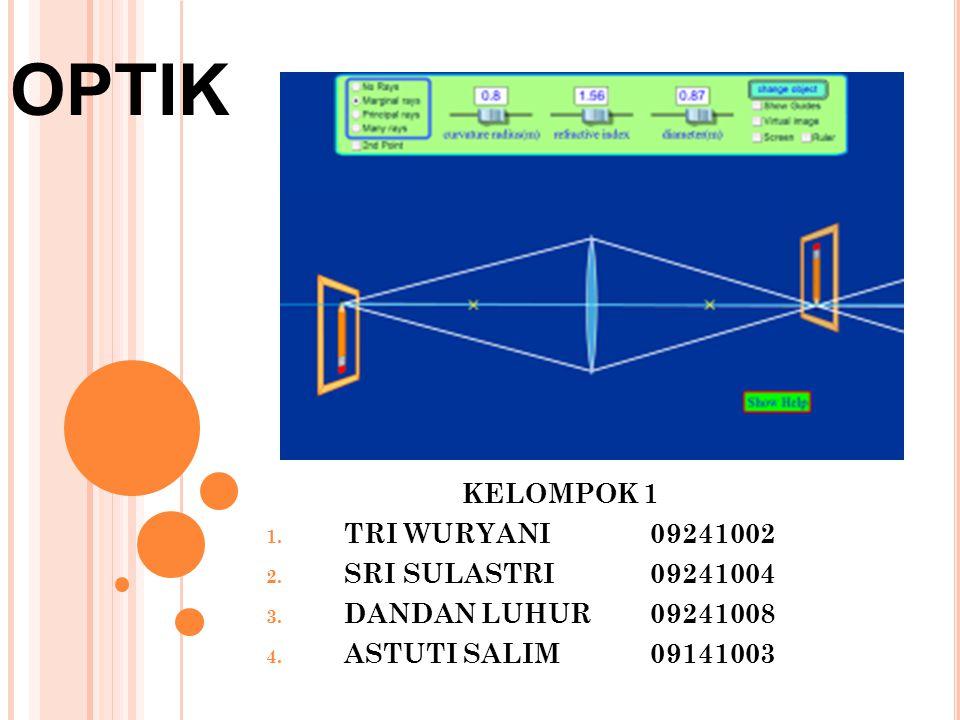 OPTIK KELOMPOK 1 TRI WURYANI 09241002 SRI SULASTRI 09241004