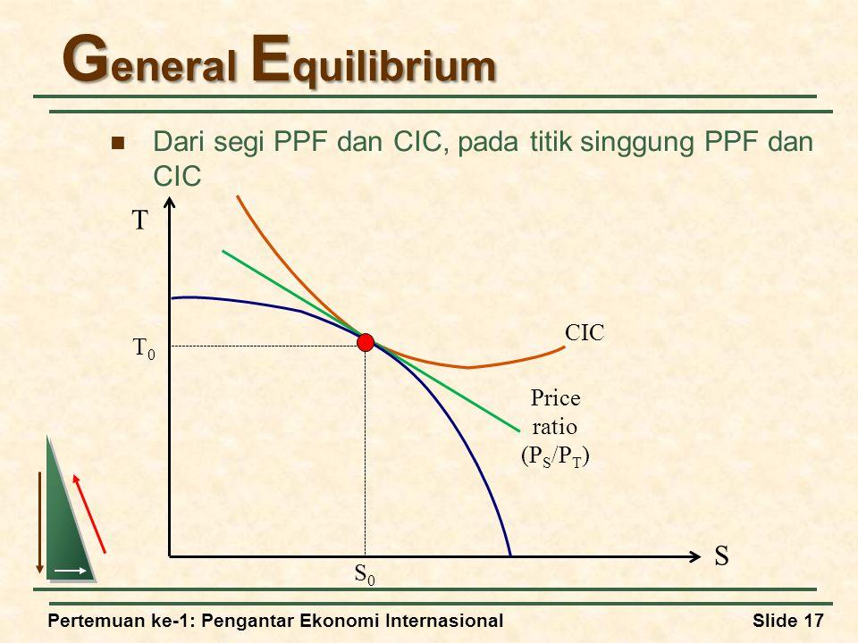 General Equilibrium Dari segi PPF dan CIC, pada titik singgung PPF dan CIC. T. S. T0. S0. Price ratio.