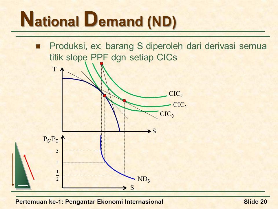 National Demand (ND) Produksi, ex: barang S diperoleh dari derivasi semua titik slope PPF dgn setiap CICs.