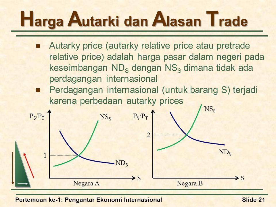 Harga Autarki dan Alasan Trade