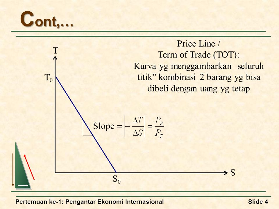 Cont,… Price Line / Term of Trade (TOT): T