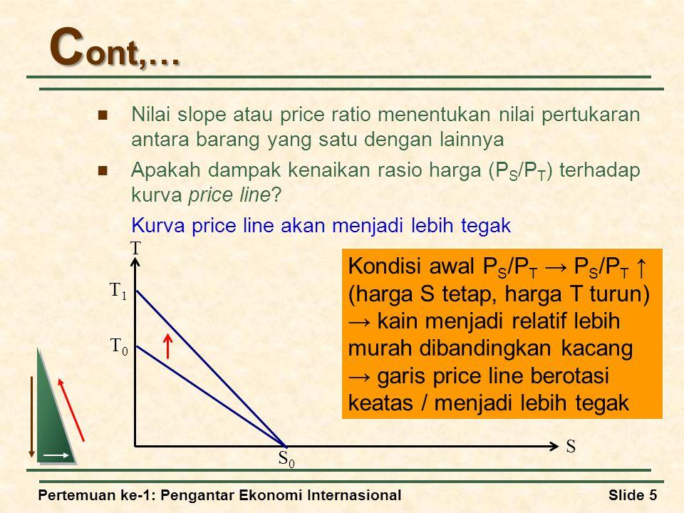Cont,… Nilai slope atau price ratio menentukan nilai pertukaran antara barang yang satu dengan lainnya.