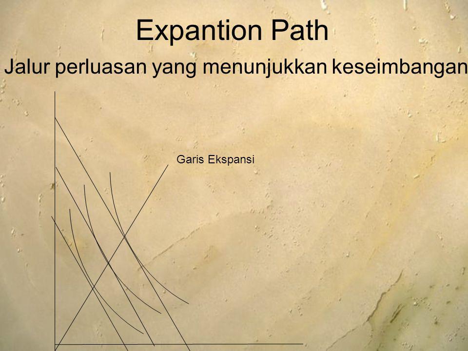 Expantion Path Jalur perluasan yang menunjukkan keseimbangan
