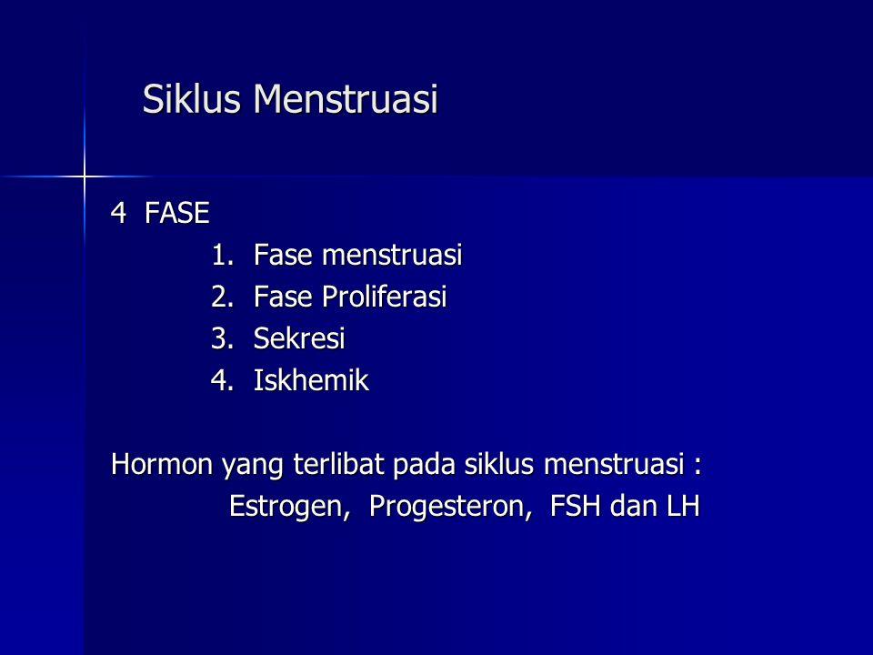 Hormon yang terlibat pada siklus menstruasi :