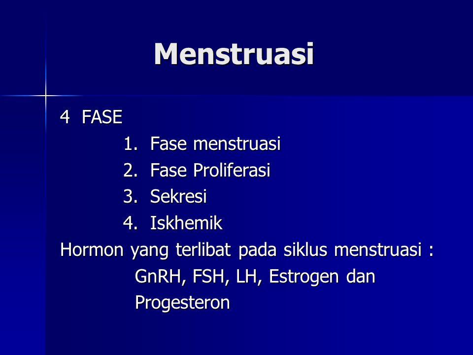 Menstruasi 4 FASE 1. Fase menstruasi 2. Fase Proliferasi 3. Sekresi