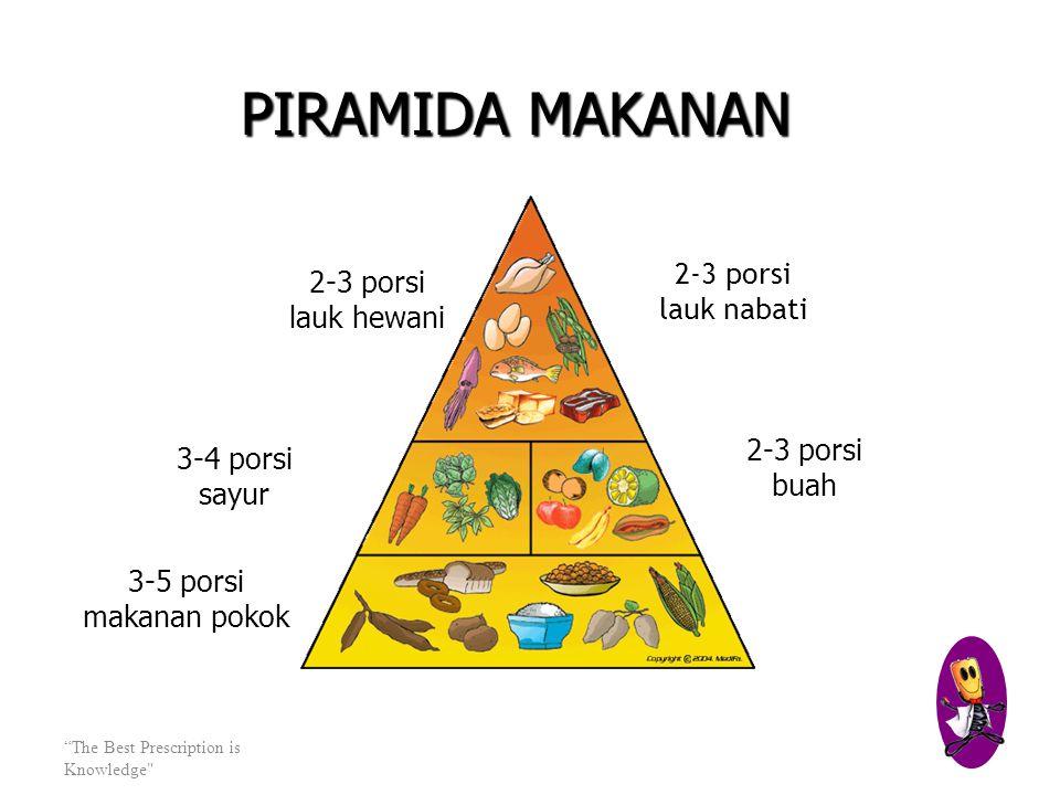 PIRAMIDA MAKANAN 2-3 porsi lauk nabati 2-3 porsi lauk hewani 2-3 porsi