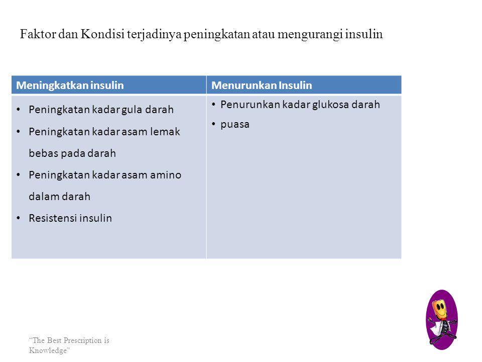Faktor dan Kondisi terjadinya peningkatan atau mengurangi insulin
