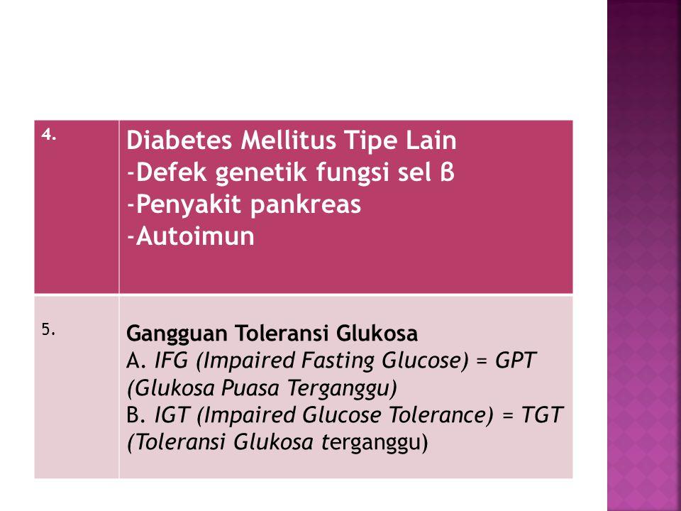 Diabetes Mellitus Tipe Lain Defek genetik fungsi sel β