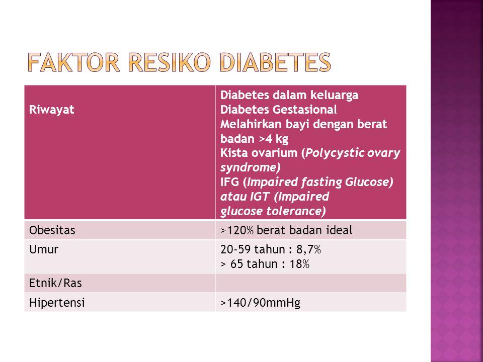 Faktor resiko diabetes