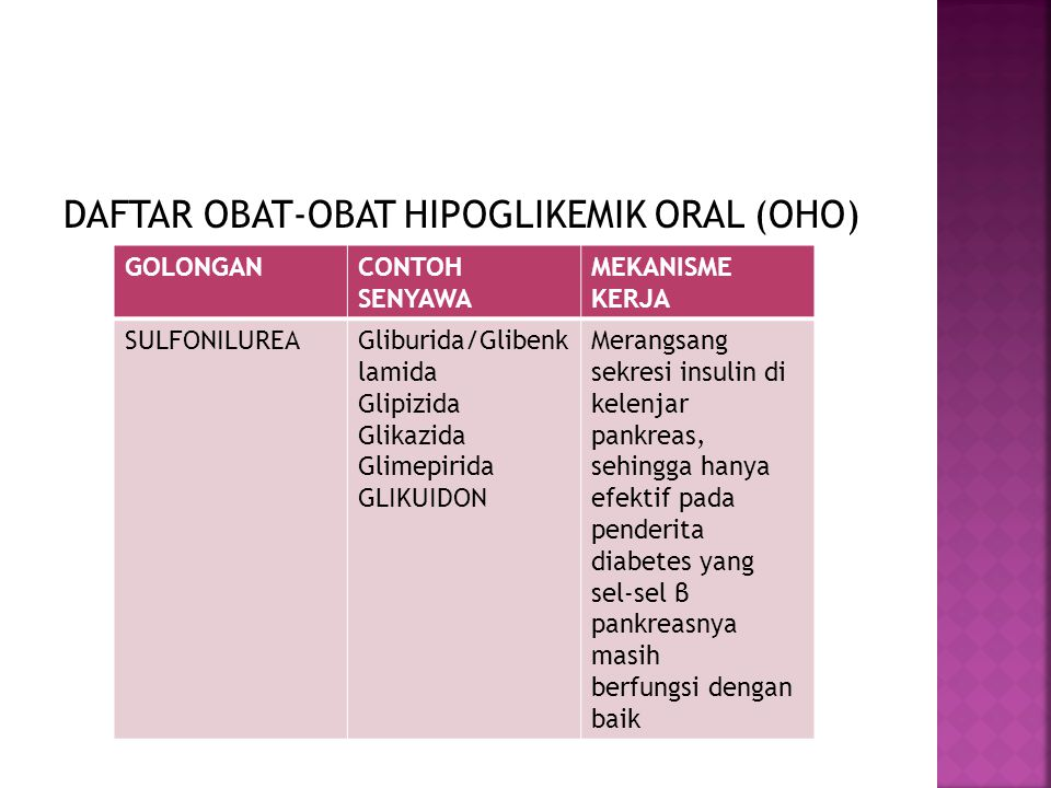 DAFTAR OBAT-OBAT HIPOGLIKEMIK ORAL (OHO)