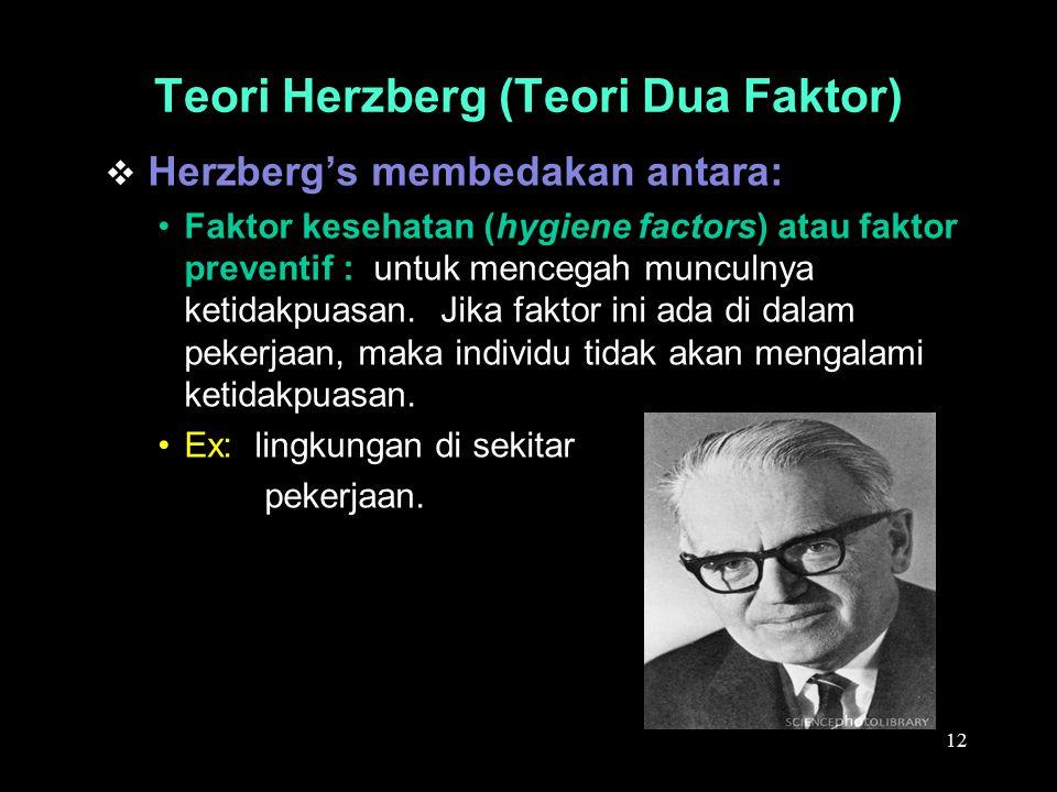 Teori Herzberg (Teori Dua Faktor)