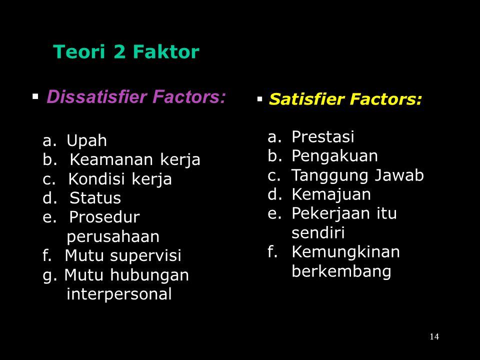 Dissatisfier Factors: