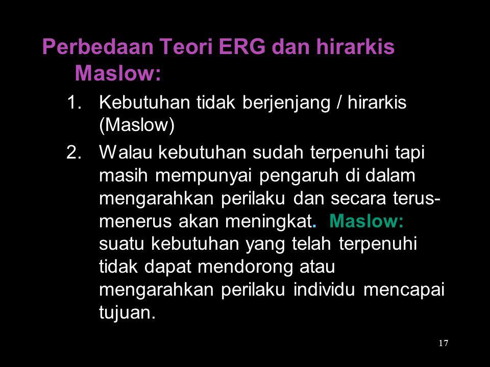 Perbedaan Teori ERG dan hirarkis Maslow: