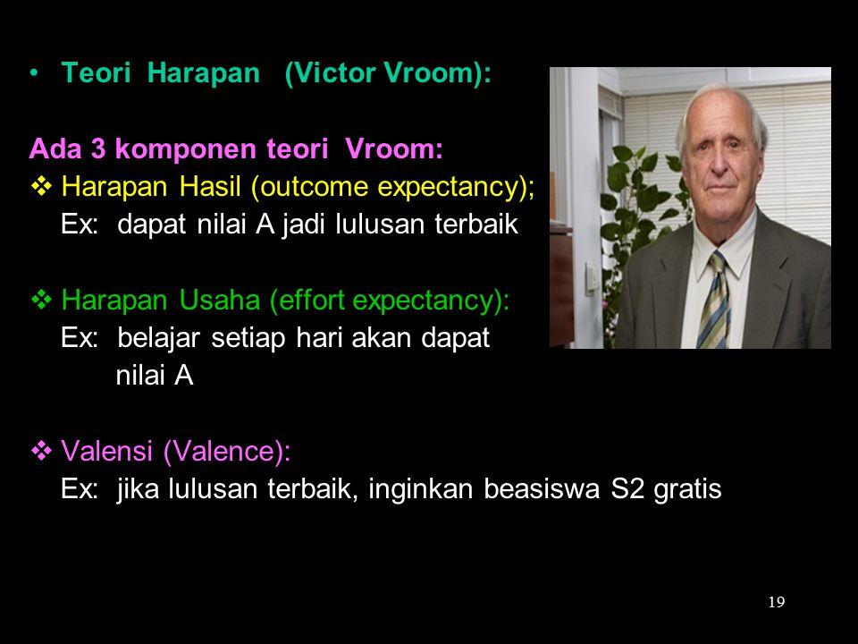 Teori Harapan (Victor Vroom):