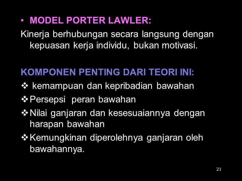 MODEL PORTER LAWLER: Kinerja berhubungan secara langsung dengan kepuasan kerja individu, bukan motivasi.