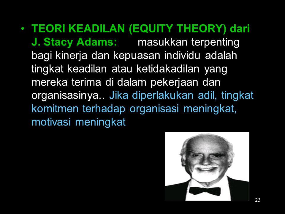 TEORI KEADILAN (EQUITY THEORY) dari J. Stacy Adams: