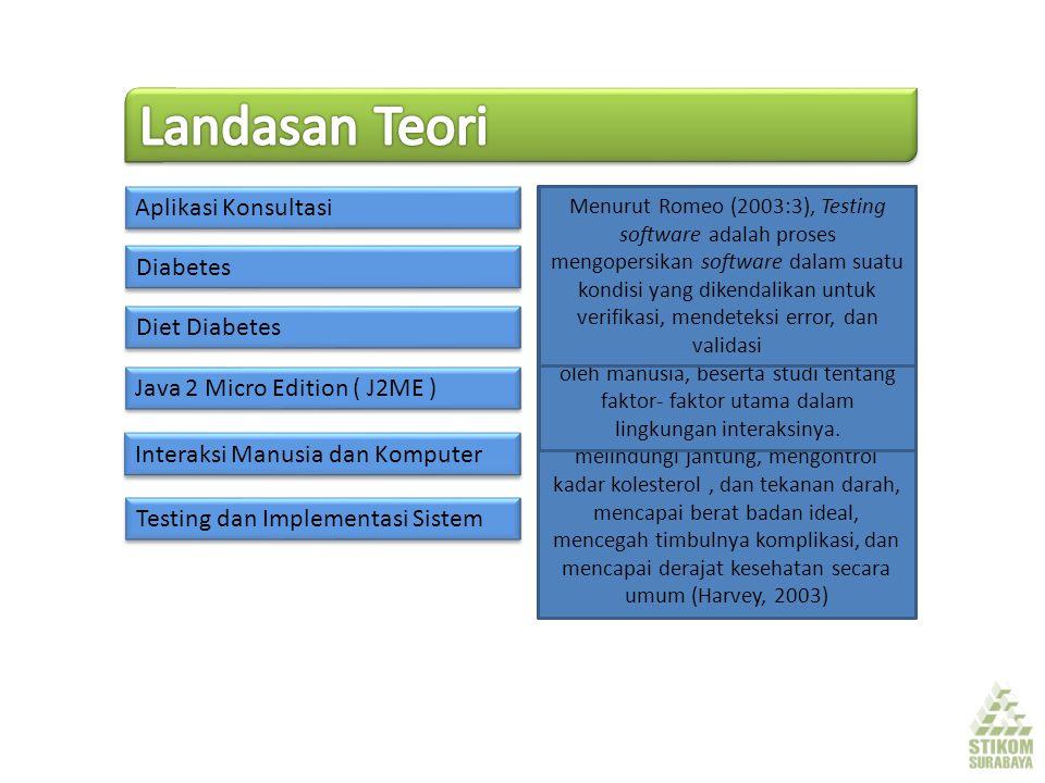 Landasan Teori Aplikasi Konsultasi Diabetes Diet Diabetes