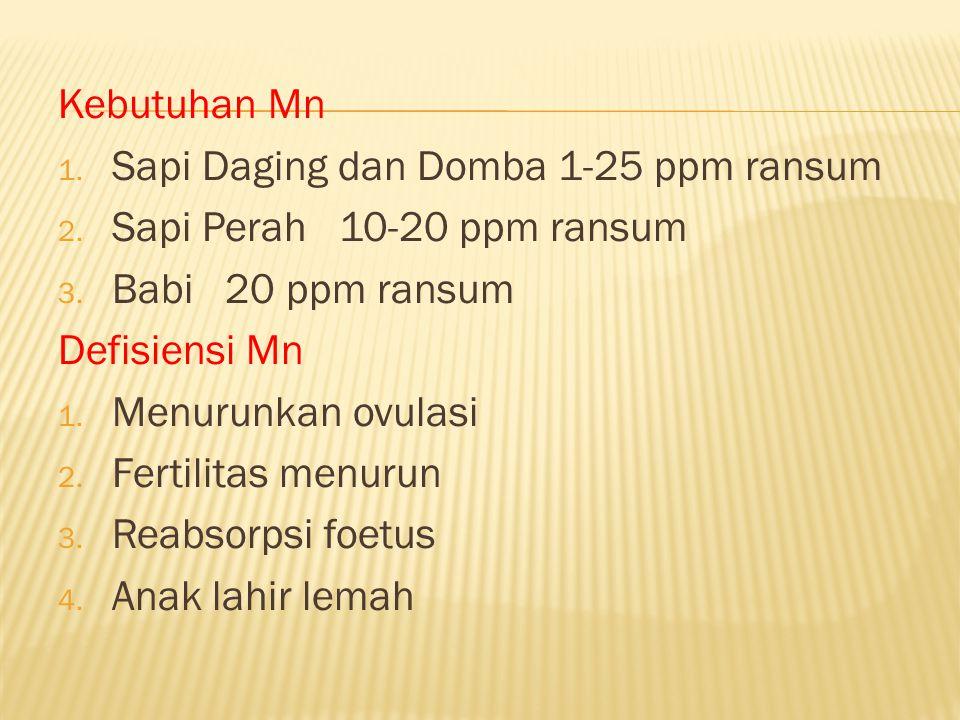 Kebutuhan Mn Sapi Daging dan Domba 1-25 ppm ransum. Sapi Perah 10-20 ppm ransum. Babi 20 ppm ransum.