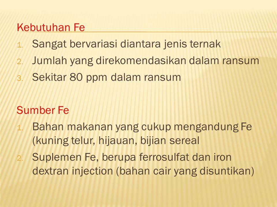 Kebutuhan Fe Sangat bervariasi diantara jenis ternak. Jumlah yang direkomendasikan dalam ransum. Sekitar 80 ppm dalam ransum.