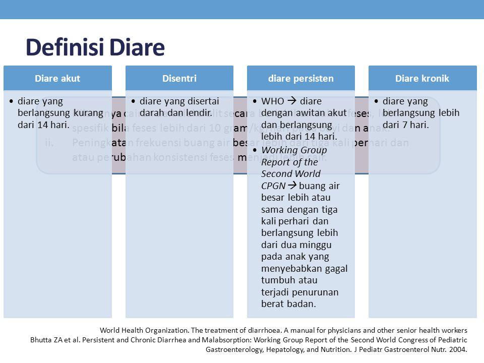 Definisi Diare Diare akut. diare yang berlangsung kurang dari 14 hari. Disentri. diare yang disertai darah dan lendir.