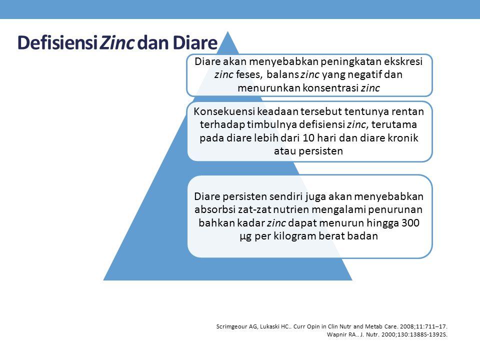 Defisiensi Zinc dan Diare