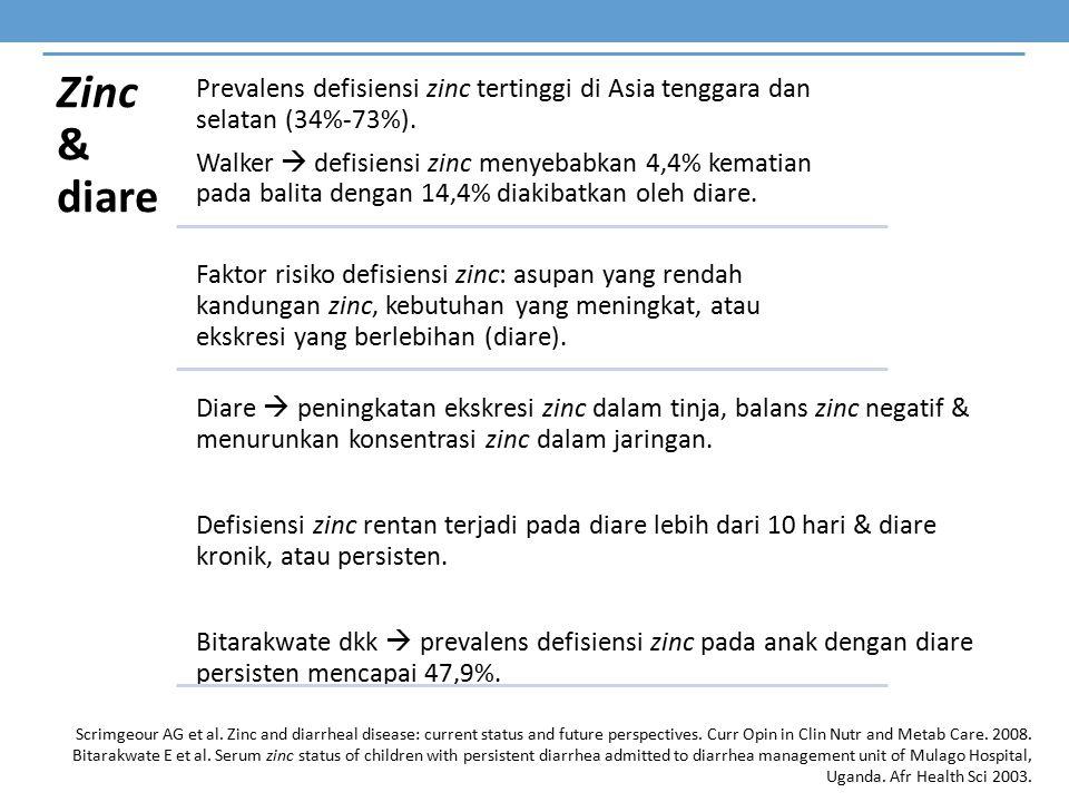 Zinc & diare Prevalens defisiensi zinc tertinggi di Asia tenggara dan selatan (34%-73%).