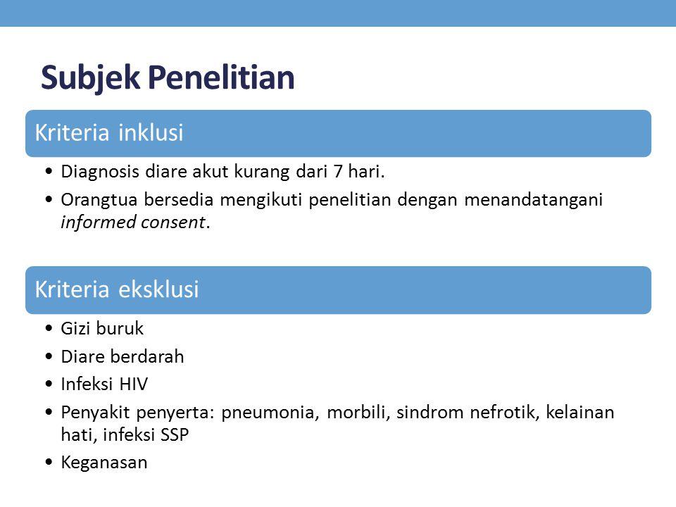 Subjek Penelitian Kriteria inklusi
