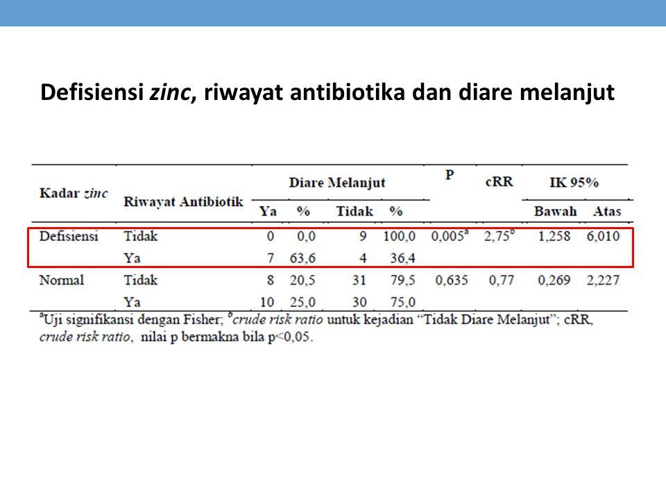 Defisiensi zinc, riwayat antibiotika dan diare melanjut