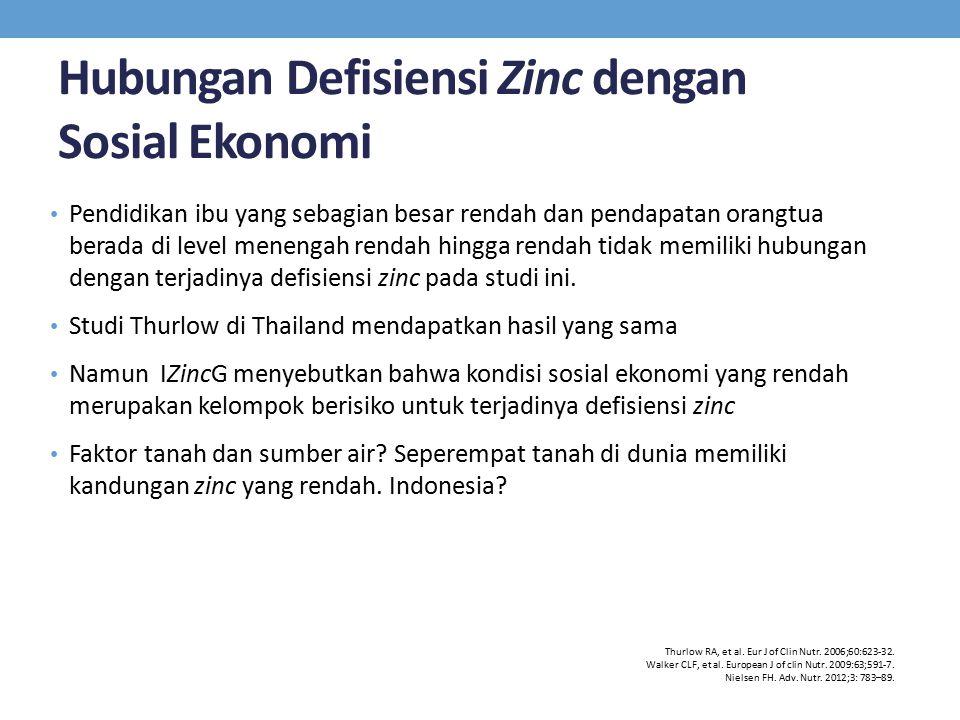 Hubungan Defisiensi Zinc dengan Sosial Ekonomi