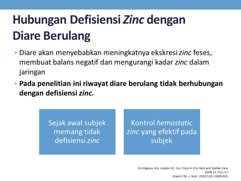 Hubungan Defisiensi Zinc dengan Diare Berulang