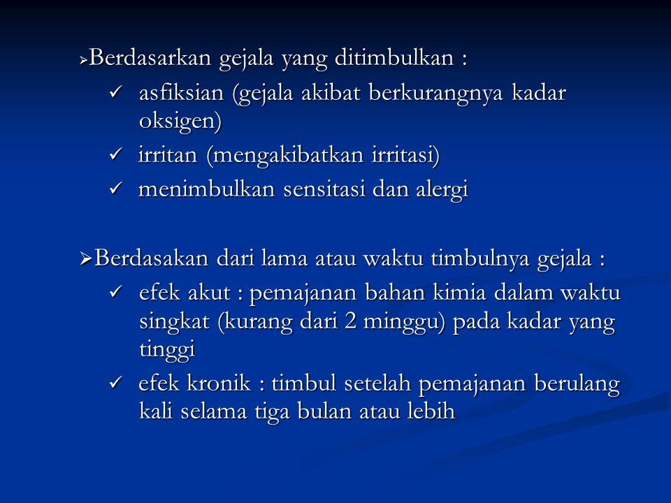 asfiksian (gejala akibat berkurangnya kadar oksigen)