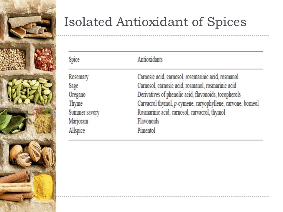 Isolated Antioxidant of Spices