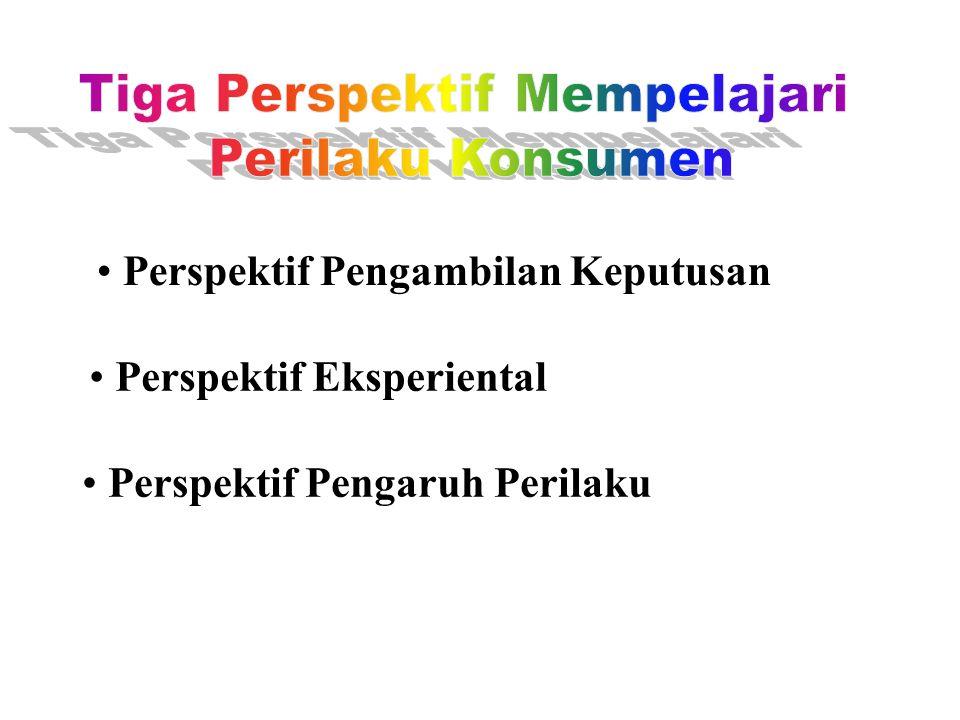 Tiga Perspektif Mempelajari