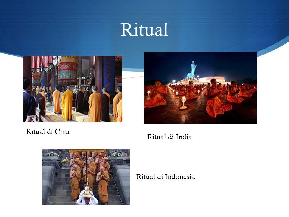 Ritual Ritual di Cina Ritual di India Ritual di Indonesia