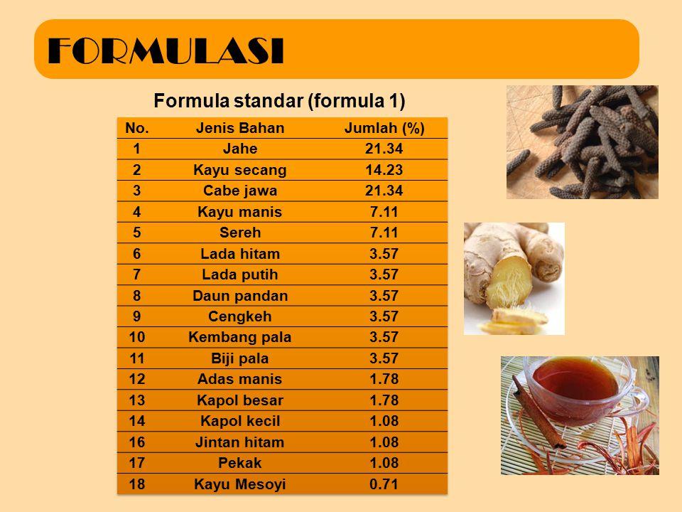 Formula standar (formula 1)